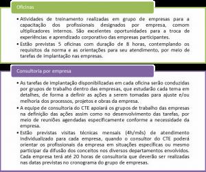 Programa de Capacitação de Empresas da Construção civil Norma de Desempenho